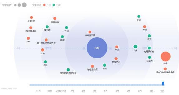 微博怎么涨粉丝-自媒体教程平台